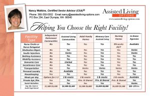 Assisted Living Olympia WA - Comparison Chart